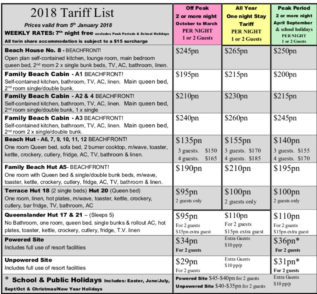 2018 Tariff Rates